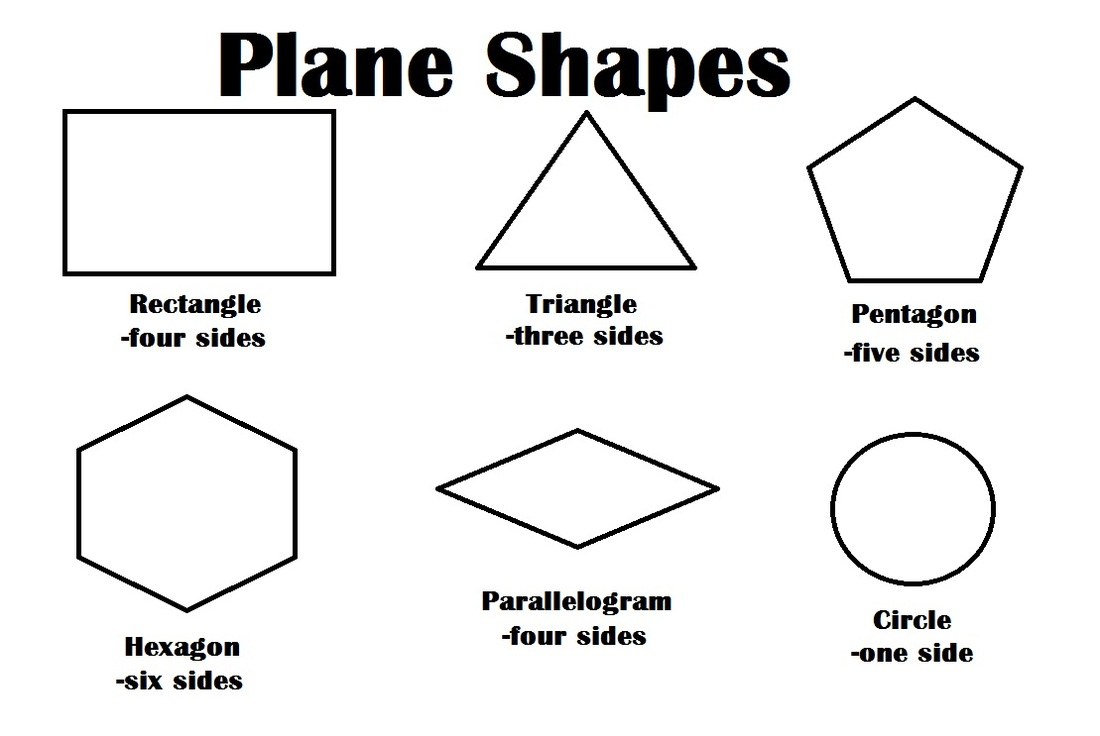 Shape- Level 3